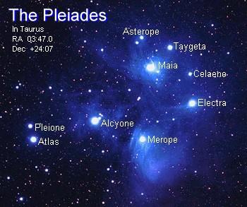 https://mysterybabalon.files.wordpress.com/2011/03/pleiades.jpg