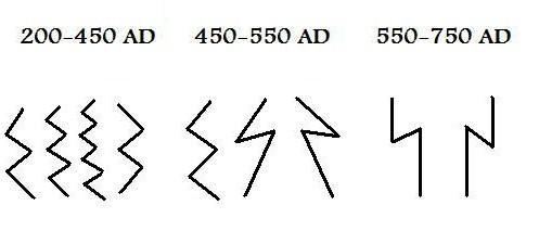 https://mysterybabalon.files.wordpress.com/2011/04/evolution_of_sowilo_rune.jpg