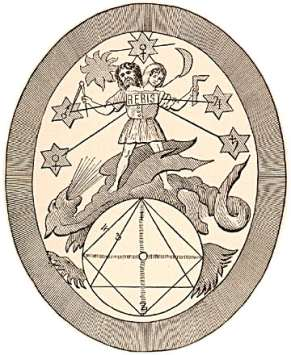 https://mysterybabalon.files.wordpress.com/2012/03/ancient_symbolism.jpg