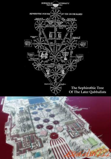 SephirothComparison